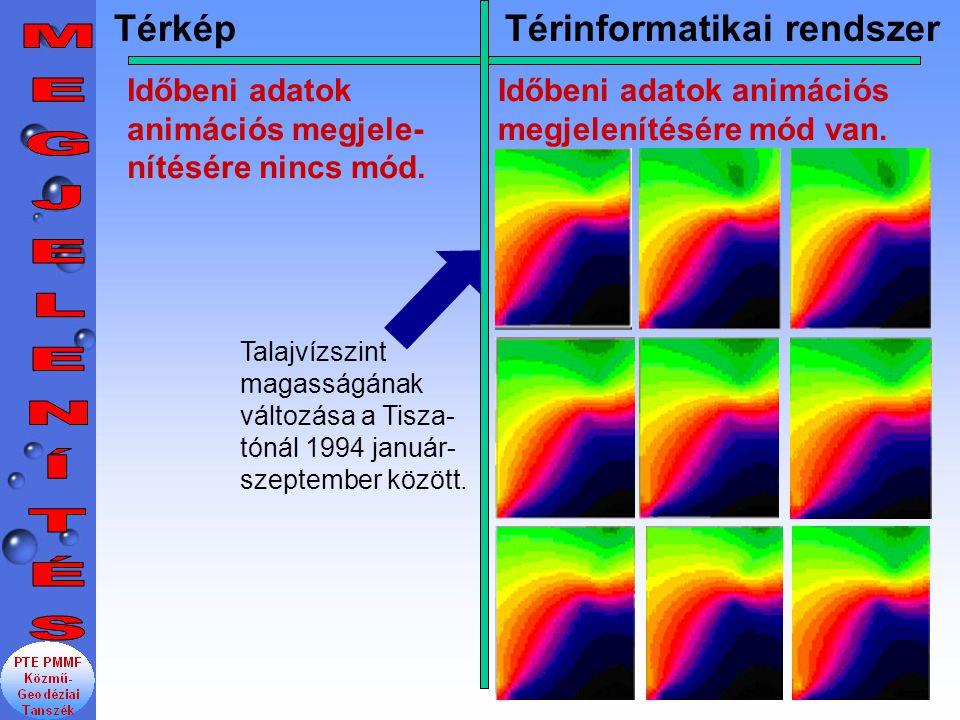 TérképTérinformatikai rendszer Időbeni adatok animációs megjele- nítésére nincs mód. Időbeni adatok animációs megjelenítésére mód van. Talajvízszint m