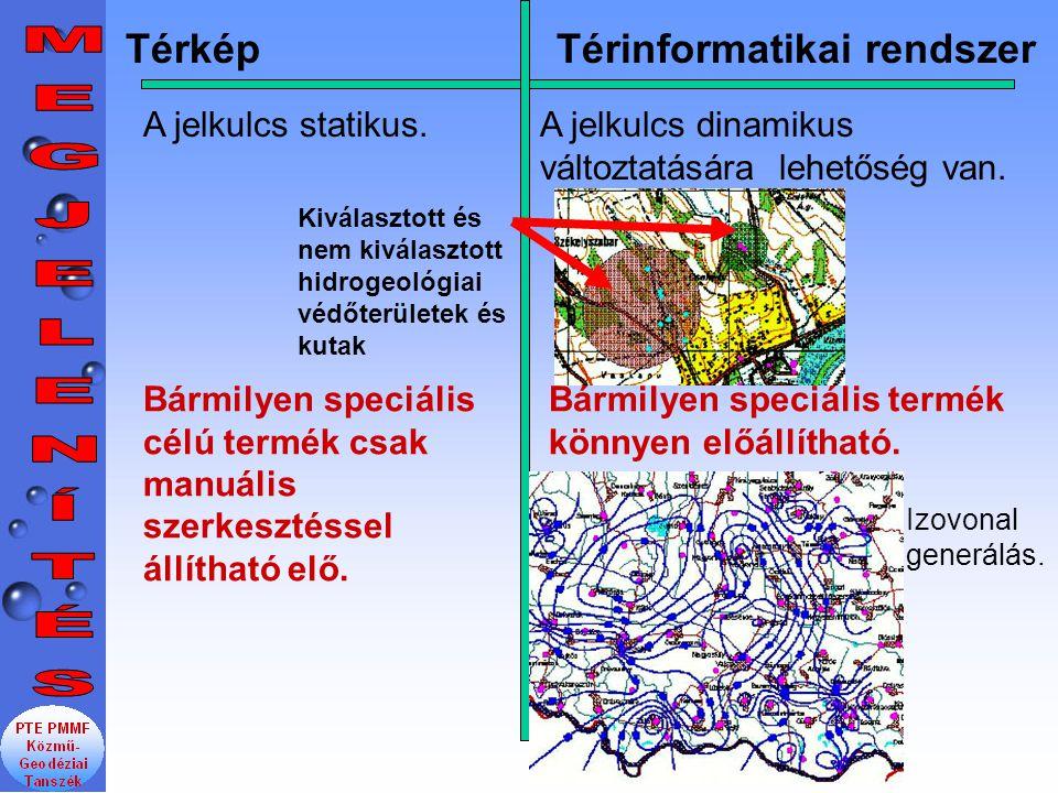 TérképTérinformatikai rendszer A jelkulcs statikus.A jelkulcs dinamikus változtatására lehetőség van. Bármilyen speciális célú termék csak manuális sz