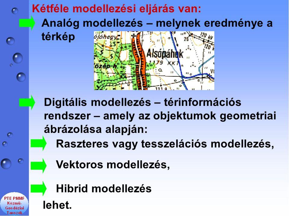 Analóg modellezés – melynek eredménye a térkép Digitális modellezés – térinformációs rendszer – amely az objektumok geometriai ábrázolása alapján: Ras