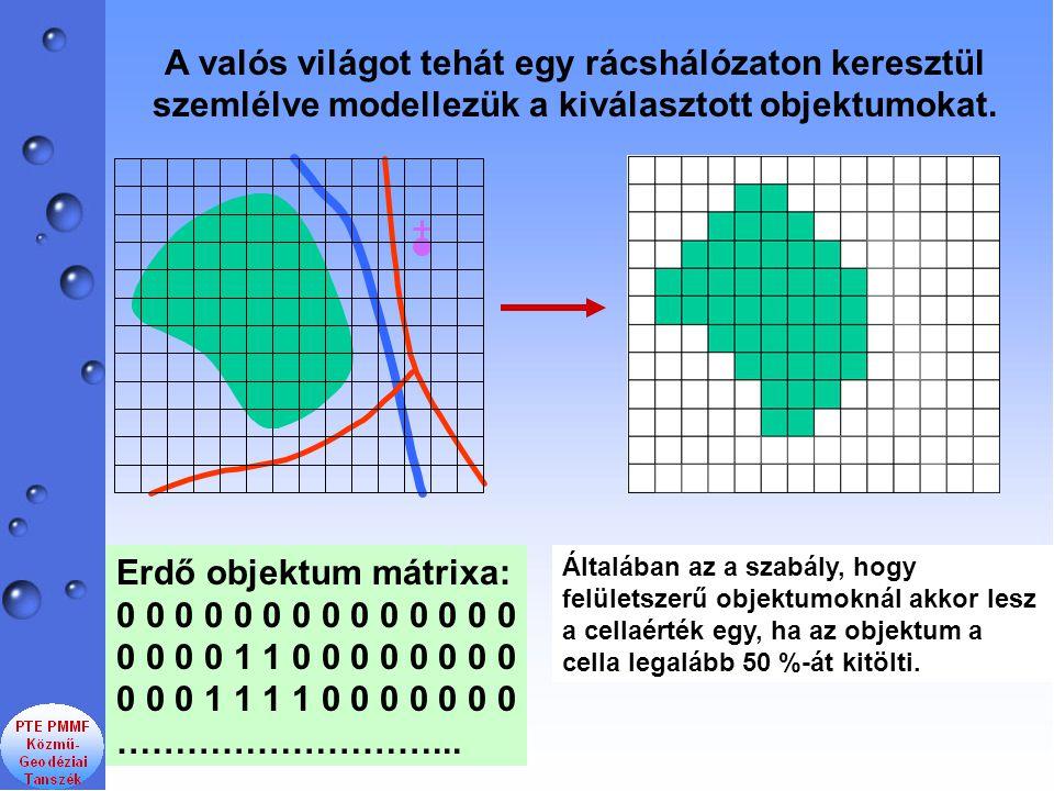A valós világot tehát egy rácshálózaton keresztül szemlélve modellezük a kiválasztott objektumokat. Erdő objektum mátrixa: 0 0 0 0 0 0 0 0 0 0 0 0 0 0