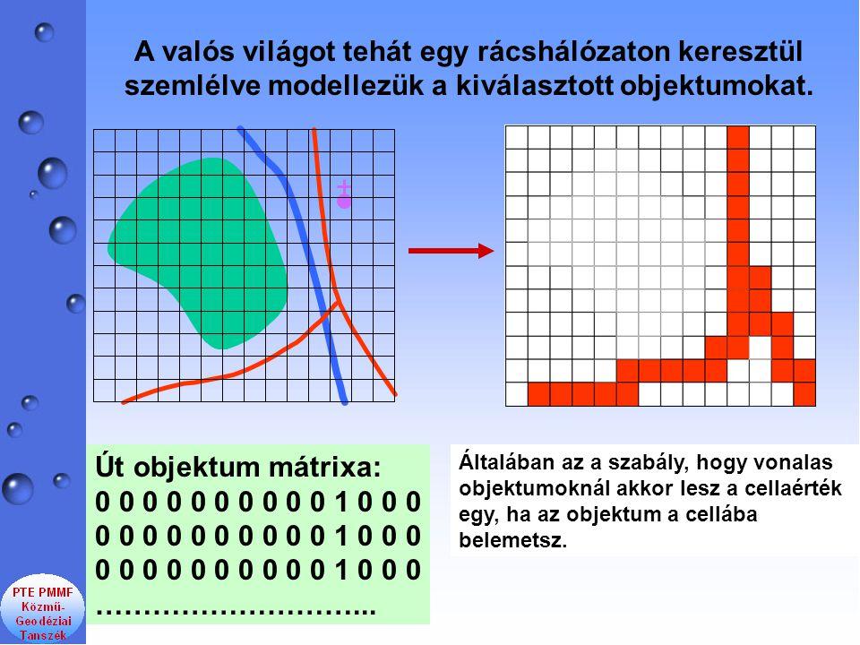 A valós világot tehát egy rácshálózaton keresztül szemlélve modellezük a kiválasztott objektumokat. Út objektum mátrixa: 0 0 0 0 0 0 0 0 0 0 1 0 0 0 0