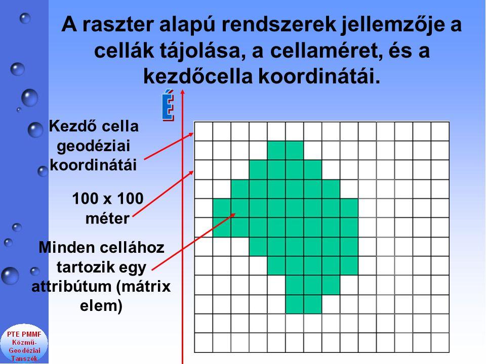 A raszter alapú rendszerek jellemzője a cellák tájolása, a cellaméret, és a kezdőcella koordinátái. 100 x 100 méter Minden cellához tartozik egy attri