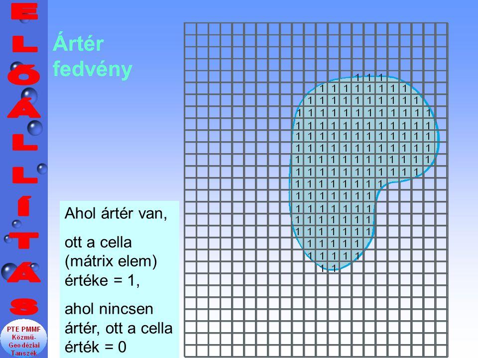 Ahol ártér van, ott a cella (mátrix elem) értéke = 1, ahol nincsen ártér, ott a cella érték = 0 Ártér fedvény
