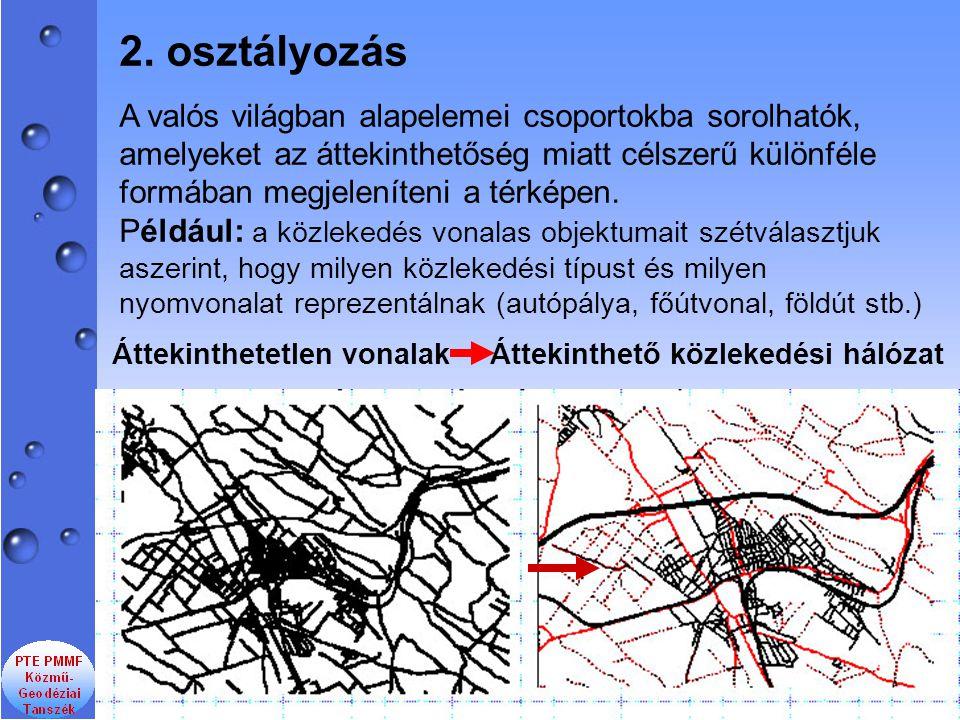 2. osztályozás A valós világban alapelemei csoportokba sorolhatók, amelyeket az áttekinthetőség miatt célszerű különféle formában megjeleníteni a térk
