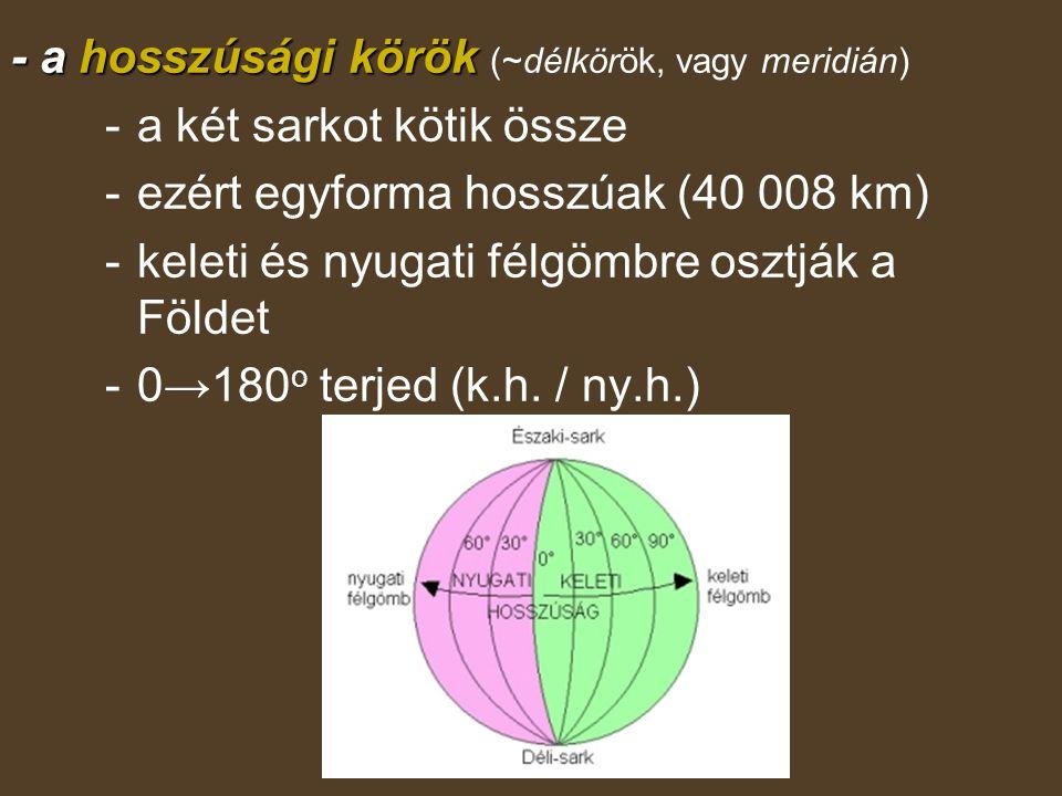 - a hosszúsági körök - a hosszúsági körök (~délkörök, vagy meridián) - a két sarkot kötik össze - ezért egyforma hosszúak (40 008 km) - keleti és nyug