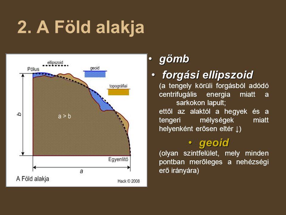 2. A Föld alakja •gömb •forgási ellipszoid •forgási ellipszoid (a tengely körüli forgásból adódó centrifugális energia miatt a sarkokon lapult; ettől