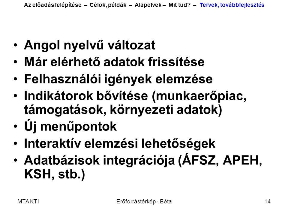 MTA KTIErőforrástérkép - Béta14 •Angol nyelvű változat •Már elérhető adatok frissítése •Felhasználói igények elemzése •Indikátorok bővítése (munkaerőpiac, támogatások, környezeti adatok) •Új menűpontok •Interaktív elemzési lehetőségek •Adatbázisok integrációja (ÁFSZ, APEH, KSH, stb.) Az előadás felépítése – Célok, példák – Alapelvek – Mit tud.