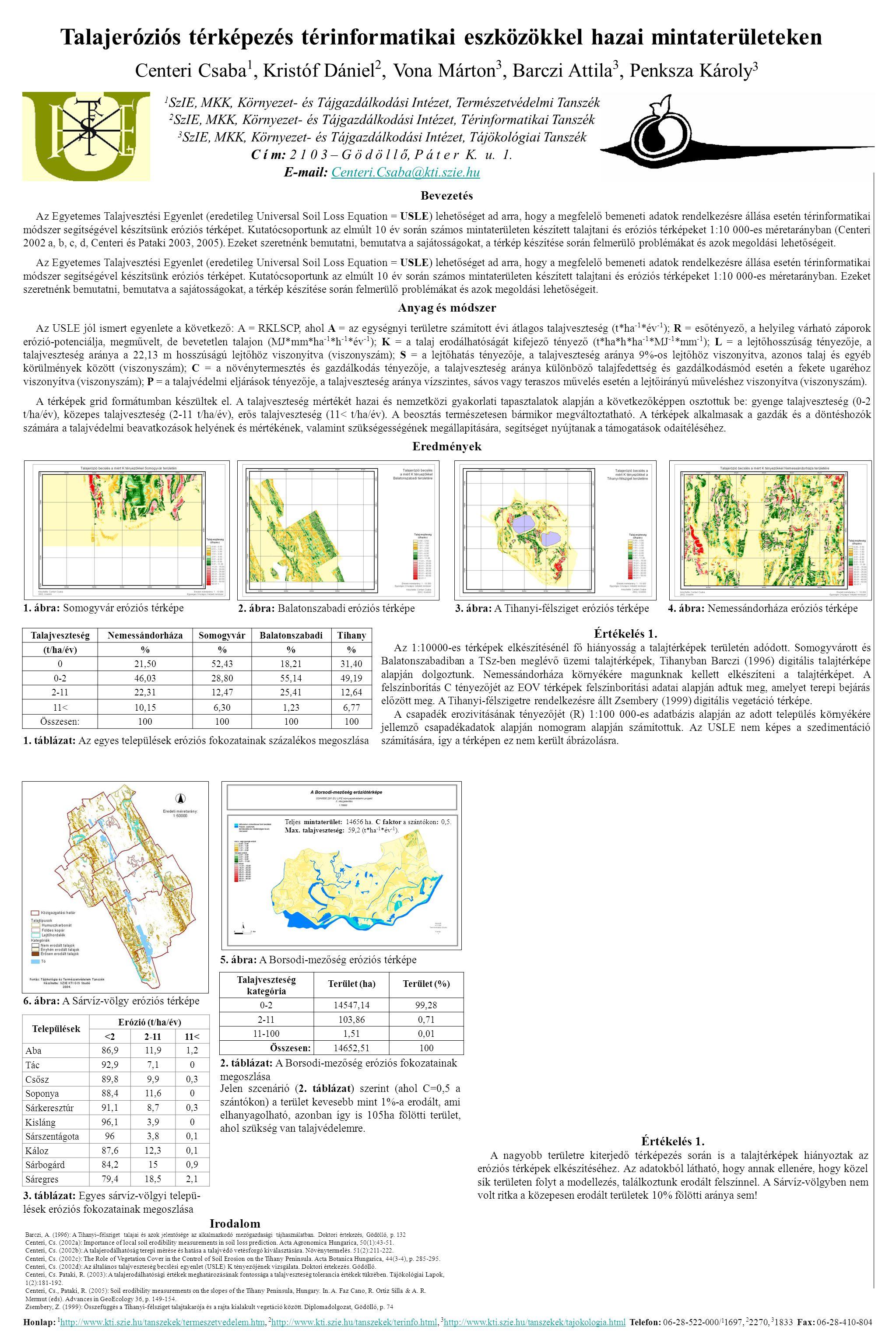 Talajeróziós térképezés térinformatikai eszközökkel hazai mintaterületeken Centeri Csaba 1, Kristóf Dániel 2, Vona Márton 3, Barczi Attila 3, Penksza