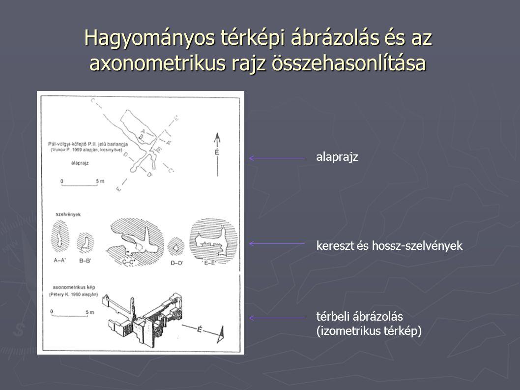 Hagyományos térképi ábrázolás és az axonometrikus rajz összehasonlítása alaprajz kereszt és hossz-szelvények térbeli ábrázolás (izometrikus térkép)