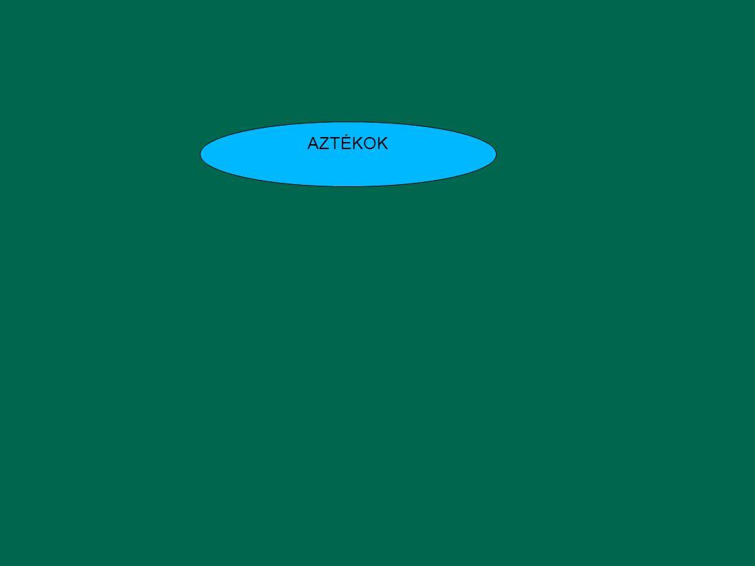AZTÉKOK