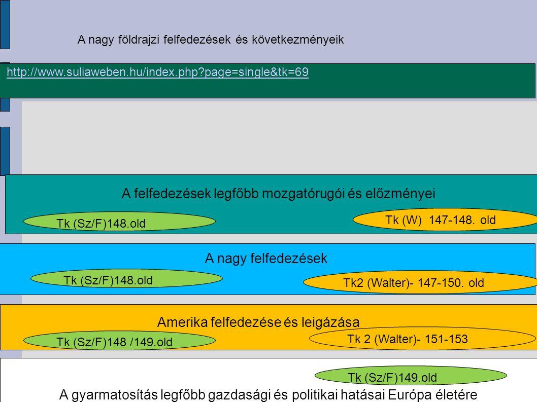 A felfedezések legfőbb mozgatórugói és előzményei Tk (W) 147-148.