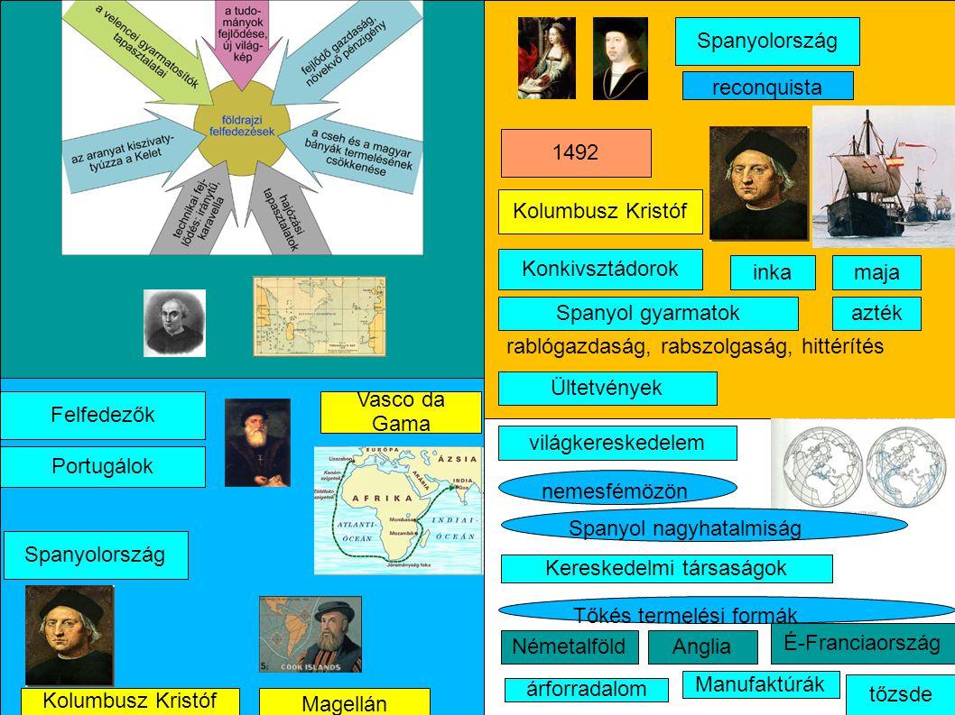 Felfedezők Portugálok Vasco da Gama Spanyolország Kolumbusz Kristóf 1492 reconquista Konkivsztádorok Ültetvények azték inkamaja Spanyol gyarmatok Manu