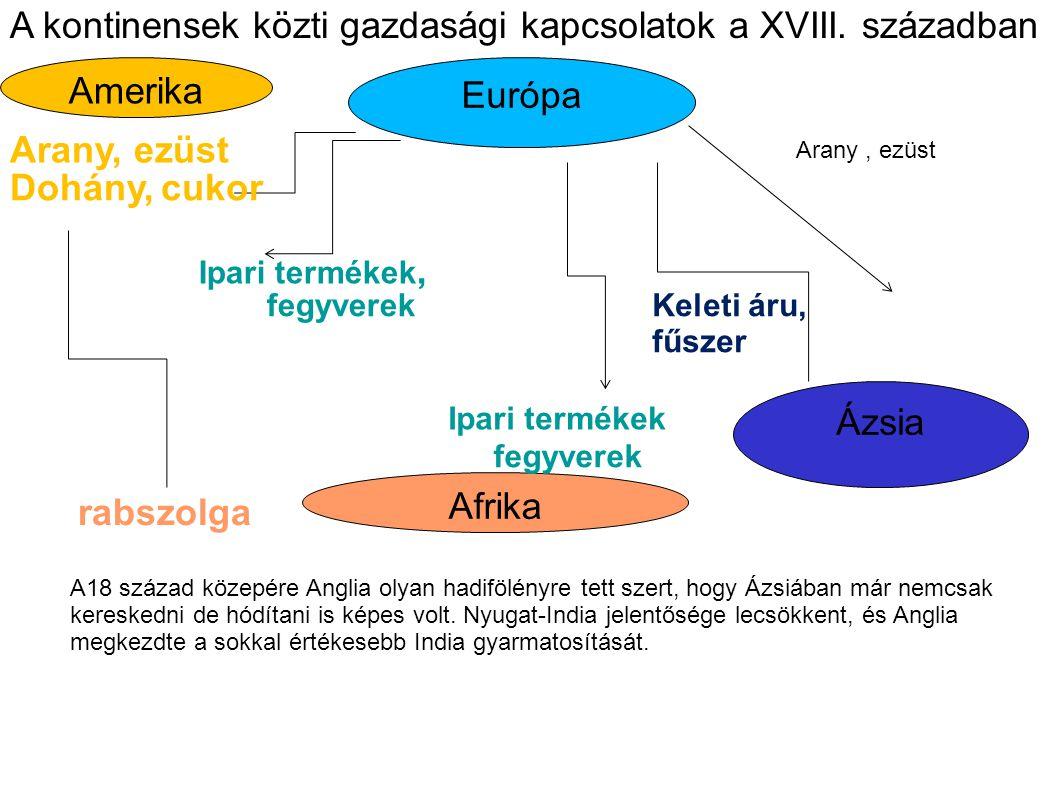Amerika Európa Ázsia Afrika Arany, ezüst Keleti áru, fűszer rabszolga A kontinensek közti gazdasági kapcsolatok a XVIII. században Dohány,cukor Ipari