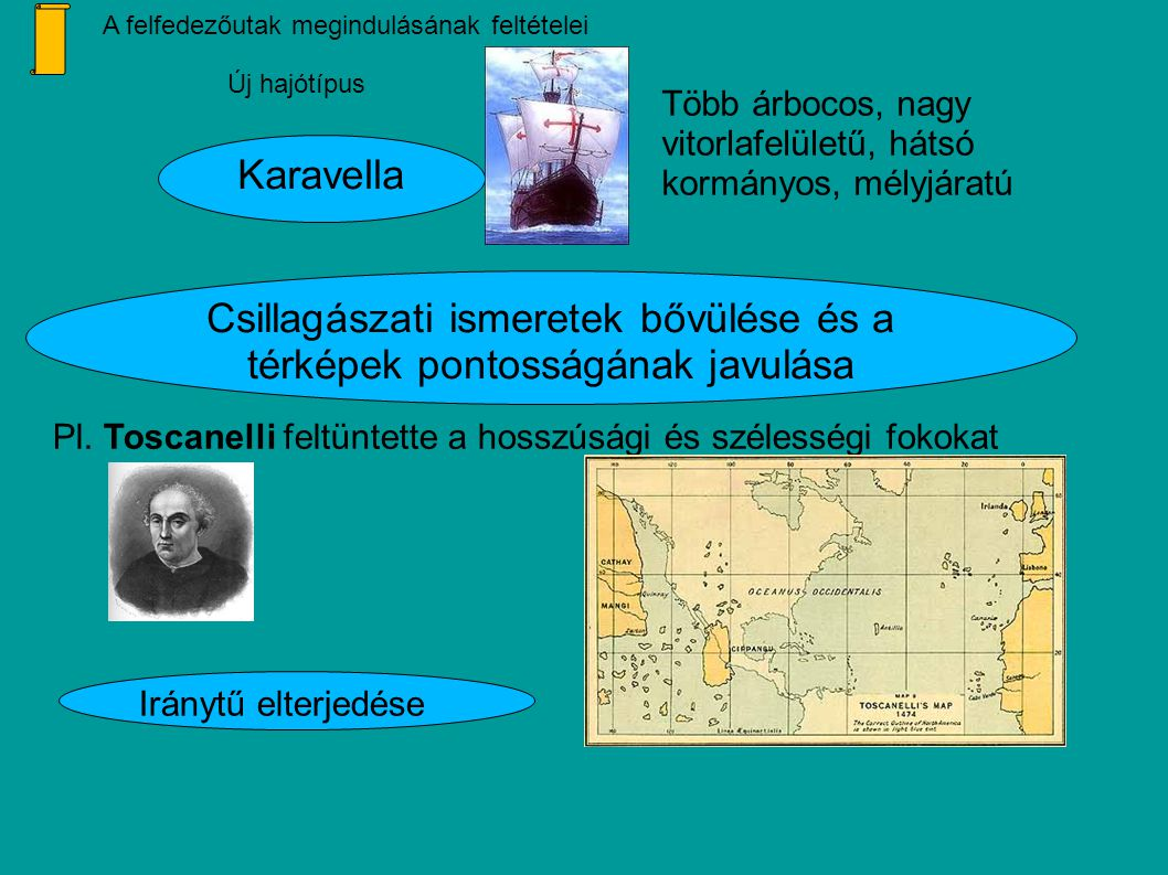 Karavella Csillagászati ismeretek bővülése és a térképek pontosságának javulása Iránytű elterjedése Több árbocos, nagy vitorlafelületű, hátsó kormányos, mélyjáratú Pl.