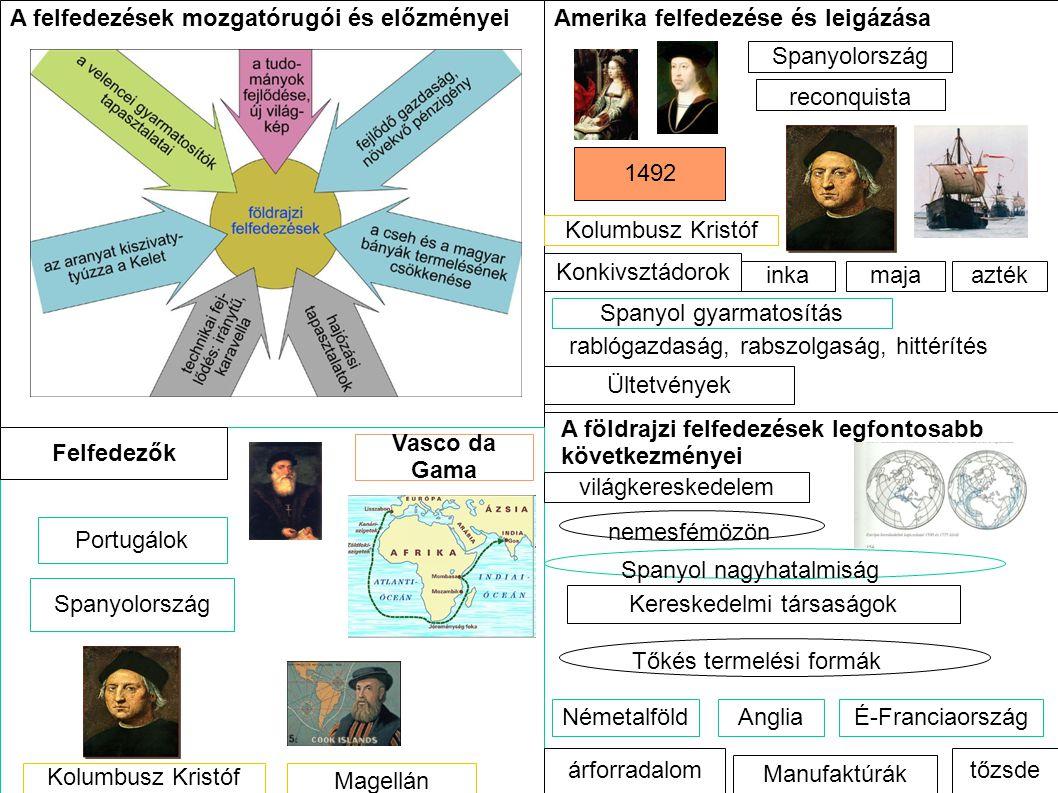 Amerika felfedezése és leigázása Felfedezők Portugálok Vasco da Gama Spanyolország Kolumbusz Kristóf 1492 reconquista Konkivsztádorok Ültetvények azté