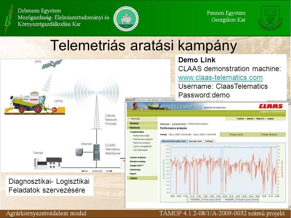 Telemetriás aratási kampány Diagnosztikai- Logisztikai Feladatok szervezésére Demo Link CLAAS demonstration machine: www.claas-telematics.com Username: ClaasTelematics Password:demo