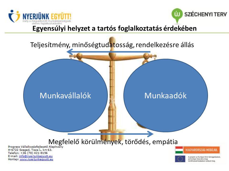 Egyensúlyi helyzet a tartós foglalkoztatás érdekében MunkavállalókMunkaadók Teljesítmény, minőségtudatosság, rendelkezésre állás Megfelelő körülmények, törődés, empátia