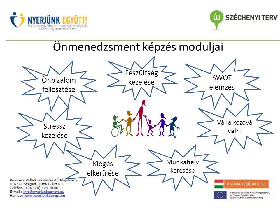 Önmenedzsment képzés moduljai Stressz kezelése Önbizalom fejlesztése Kiégés elkerülése Feszültség kezelése SWOT elemzés Vállalkozóvá válni Munkahely keresése