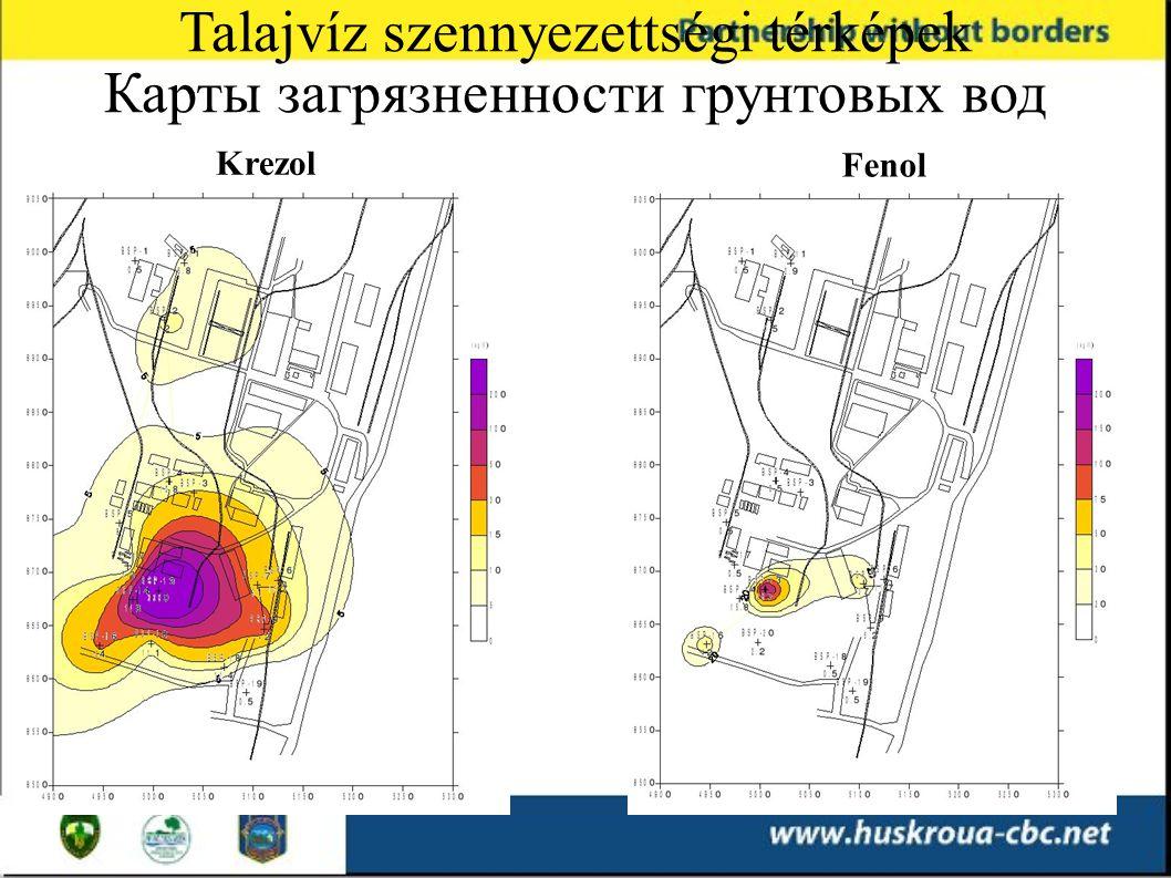 Krezol Fenol Talajvíz szennyezettségi térképek Карты загрязненности грунтовых вод