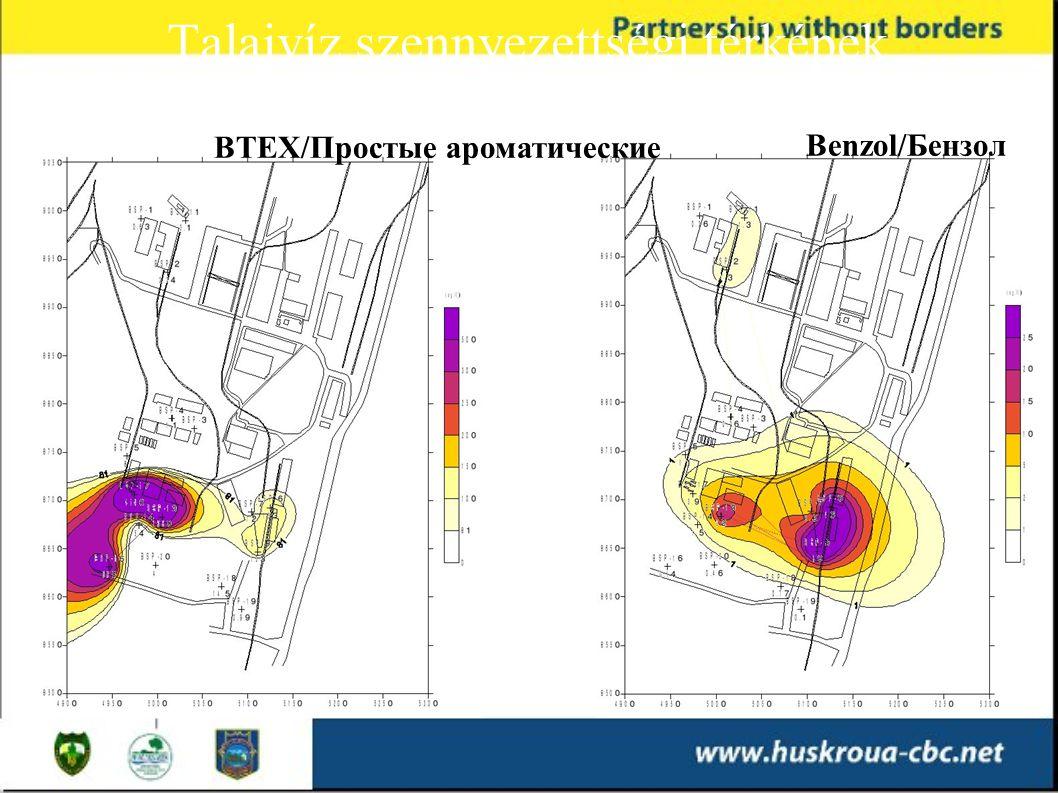 Talajvíz szennyezettségi térképek Карты загрязненности грунтовых вод BTEX/Простые ароматические Benzol/Бензол