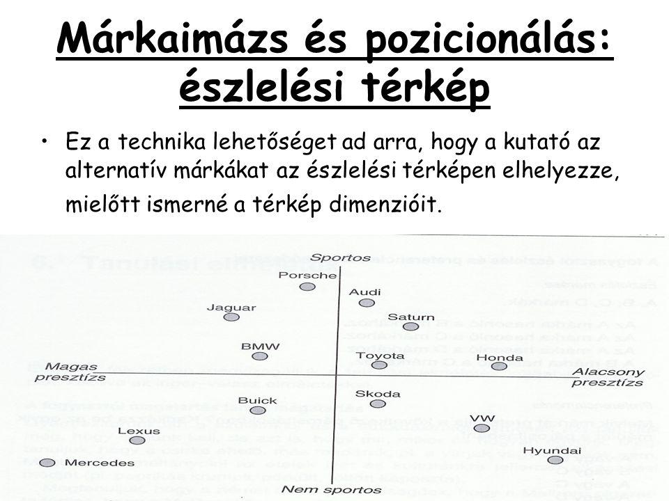 Márkaimázs és pozicionálás: észlelési térkép •Ez a technika lehetőséget ad arra, hogy a kutató az alternatív márkákat az észlelési térképen elhelyezze