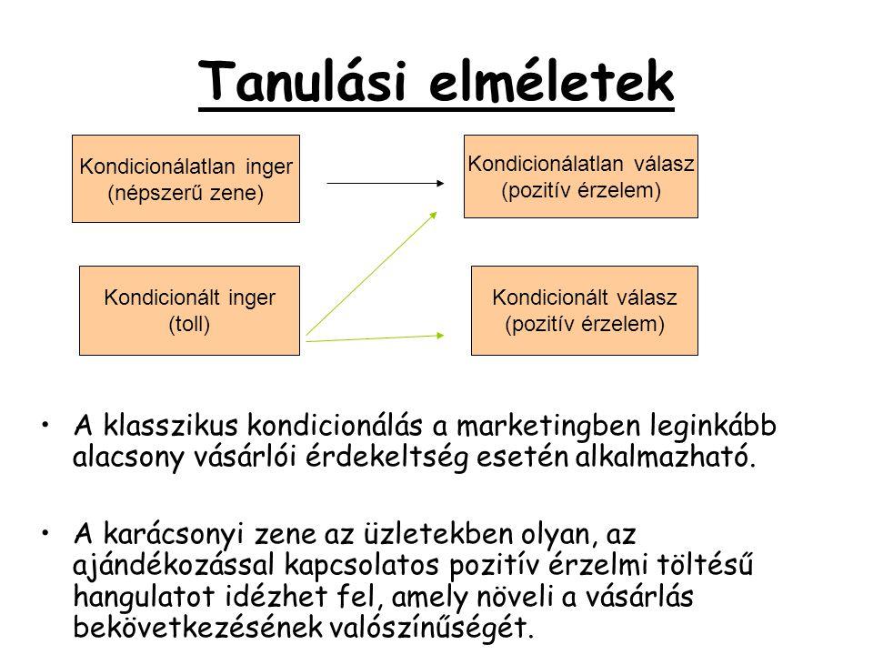 Tanulási elméletek •A klasszikus kondicionálás a marketingben leginkább alacsony vásárlói érdekeltség esetén alkalmazható. •A karácsonyi zene az üzlet
