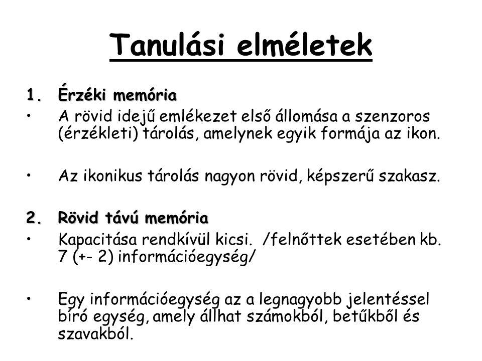 Tanulási elméletek 1.Érzéki memória •A rövid idejű emlékezet első állomása a szenzoros (érzékleti) tárolás, amelynek egyik formája az ikon. •Az ikonik