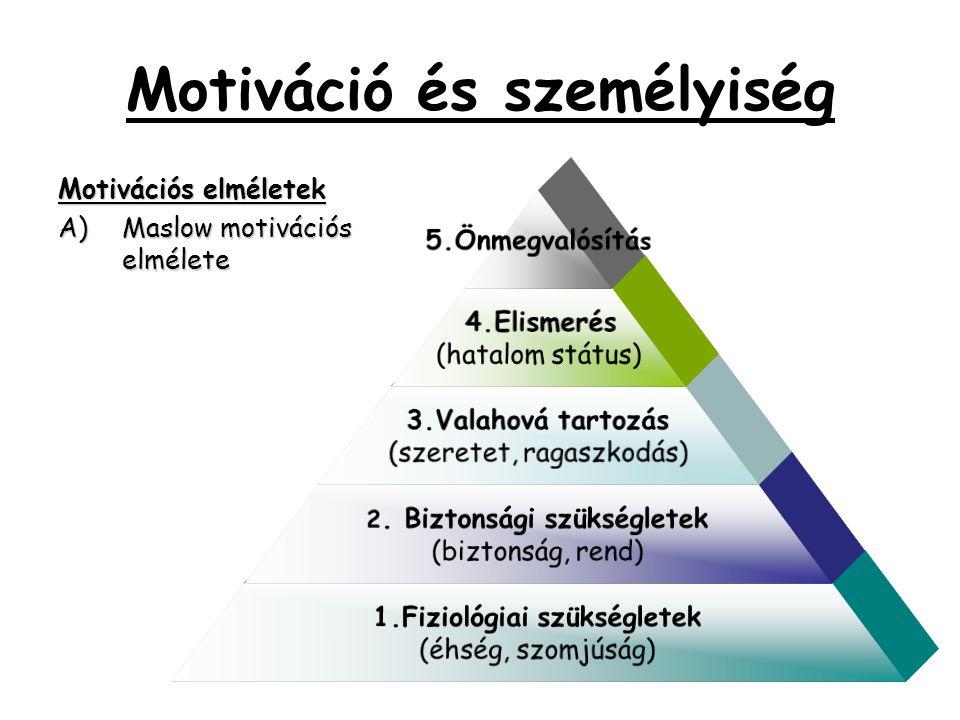 Motiváció és személyiség Motivációs elméletek A)Maslow motivációs elmélete 5.Önmegvalósítás 4.Elismerés (hatalom státus) 3.Valahová tartozás (szeretet