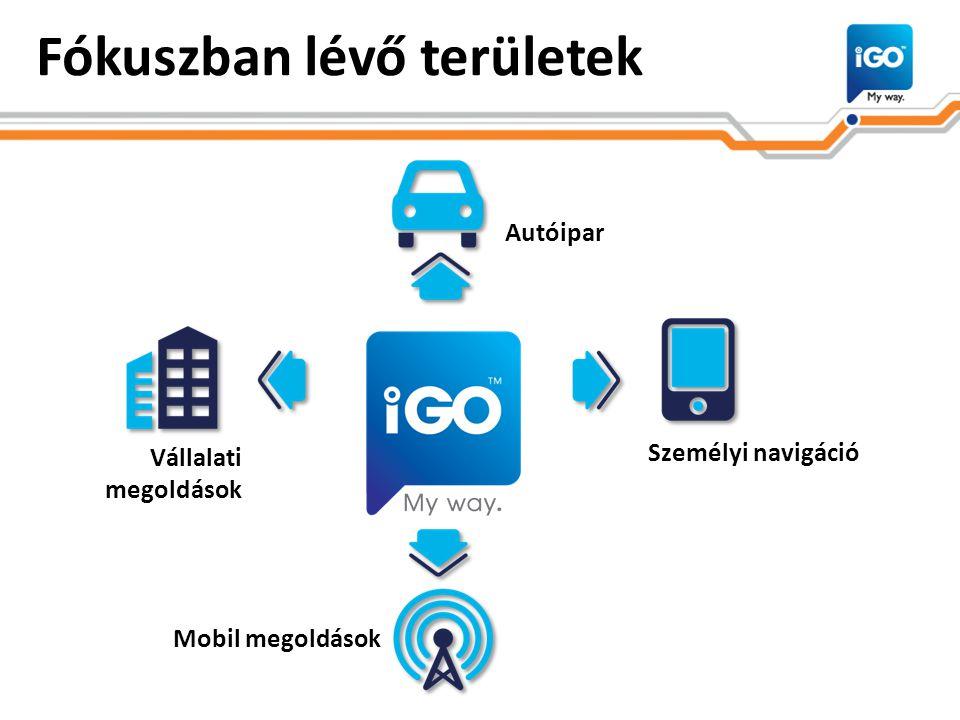 Fókuszban lévő területek Autóipar Személyi navigáció Mobil megoldások Vállalati megoldások