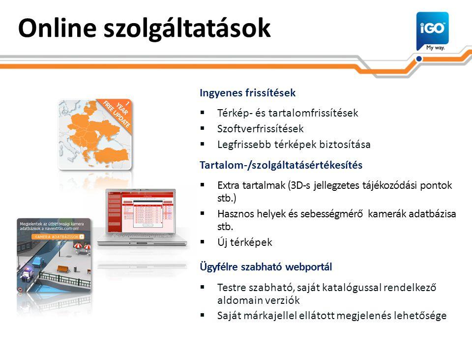 Online szolgáltatások Ingyenes frissítések  Térkép- és tartalomfrissítések  Szoftverfrissítések  Legfrissebb térképek biztosítása Tartalom-/szolgál