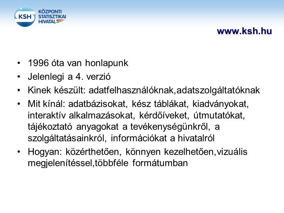 www.ksh.hu •1996 óta van honlapunk •Jelenlegi a 4.