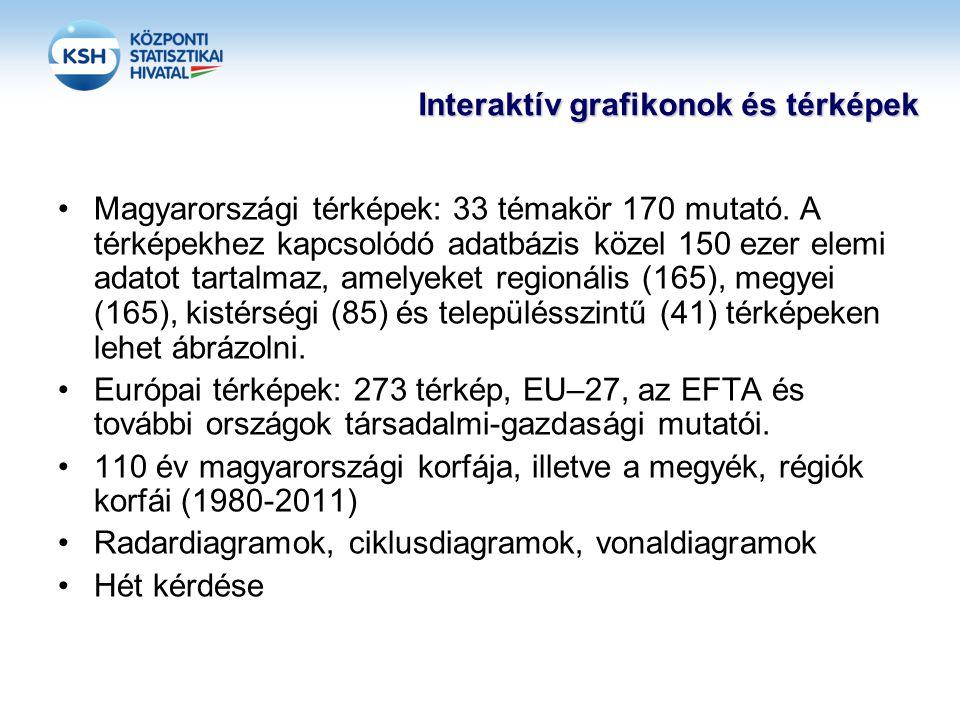 Interaktív grafikonok és térképek •Magyarországi térképek: 33 témakör 170 mutató.