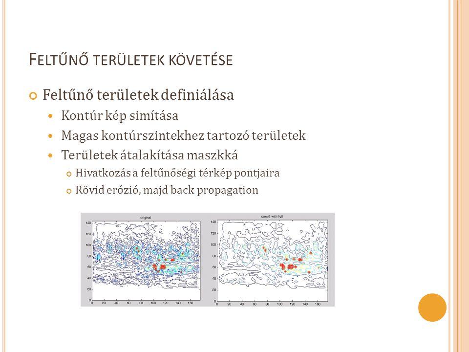 F ELTŰNŐ TERÜLETEK KÖVETÉSE Feltűnő területek definiálása  Kontúr kép simítása  Magas kontúrszintekhez tartozó területek  Területek átalakítása maszkká Hivatkozás a feltűnőségi térkép pontjaira Rövid erózió, majd back propagation