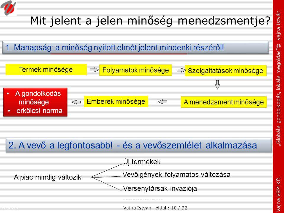 """Fejezet: Vajna VSM Kft. """"Globális gondolkodás, lokális megoldás""""© Vajna István Mit jelent a jelen minőség menedzsmentje? 2. A vevő a legfontosabb! - é"""