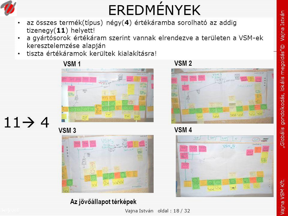 """Fejezet: Vajna VSM Kft. """"Globális gondolkodás, lokális megoldás""""© Vajna István EREDMÉNYEK VSM 1 VSM 3 VSM 2 VSM 4 11  4 • az összes termék(típus) nég"""