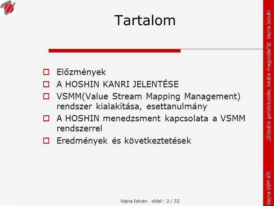 """Fejezet: Vajna VSM Kft. """"Globális gondolkodás, lokális megoldás""""© Vajna István Tartalom  Előzmények  A HOSHIN KANRI JELENTÉSE  VSMM(Value Stream Ma"""