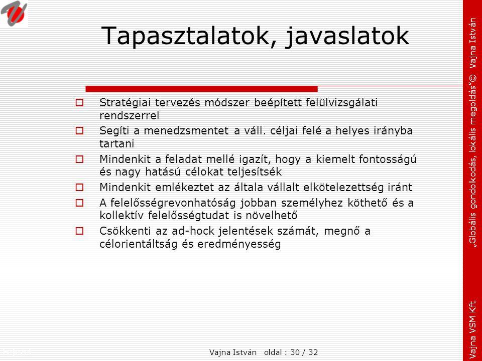 """Fejezet: Vajna VSM Kft. """"Globális gondolkodás, lokális megoldás""""© Vajna István Tapasztalatok, javaslatok  Stratégiai tervezés módszer beépített felül"""