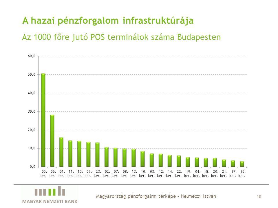 A hazai pénzforgalom infrastruktúrája Az 1000 főre jutó POS terminálok száma Budapesten Magyarország pénzforgalmi térképe – Helmeczi István 10