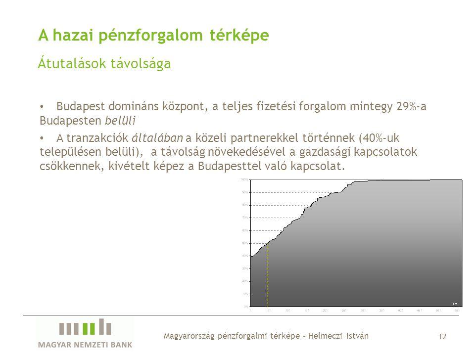 A hazai pénzforgalom térképe Átutalások távolsága • Budapest domináns központ, a teljes fizetési forgalom mintegy 29%-a Budapesten belüli • A tranzakc