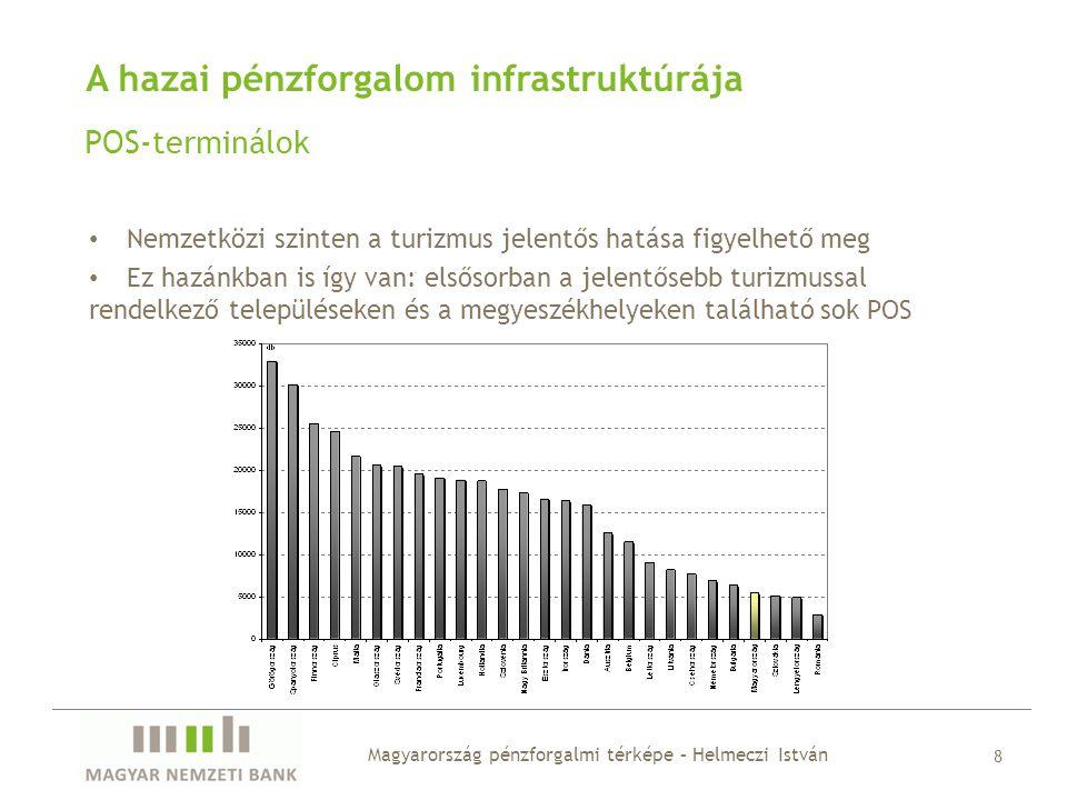 A hazai pénzforgalom infrastruktúrája 1000 főre jutó (kereskedői) POS-terminálok száma Magyarország pénzforgalmi térképe – Helmeczi István 9