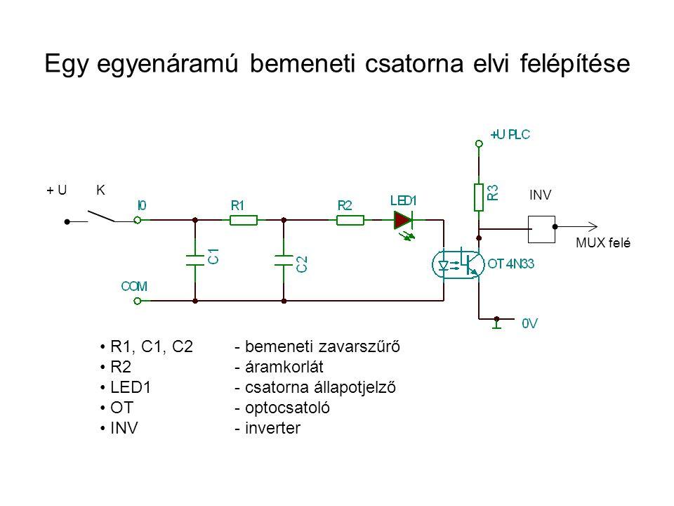 Egy egyenáramú bemeneti csatorna elvi felépítése • R1, C1, C2- bemeneti zavarszűrő • R2- áramkorlát • LED1- csatorna állapotjelző • OT- optocsatoló •