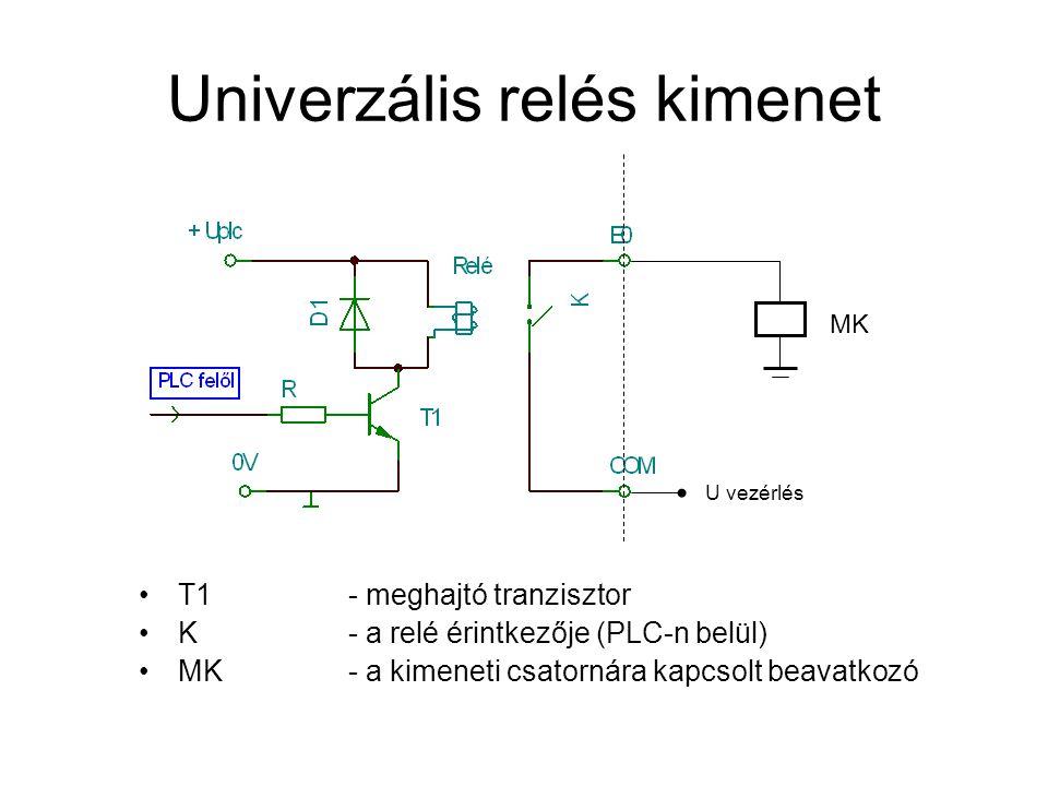 Univerzális relés kimenet •T1- meghajtó tranzisztor •K- a relé érintkezője (PLC-n belül) •MK - a kimeneti csatornára kapcsolt beavatkozó U vezérlés MK