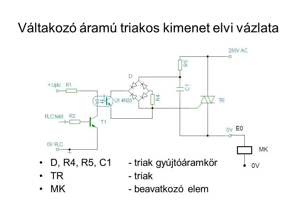 Váltakozó áramú triakos kimenet elvi vázlata •D, R4, R5, C1- triak gyújtóáramkör •TR- triak •MK - beavatkozó elem MK E0 0V