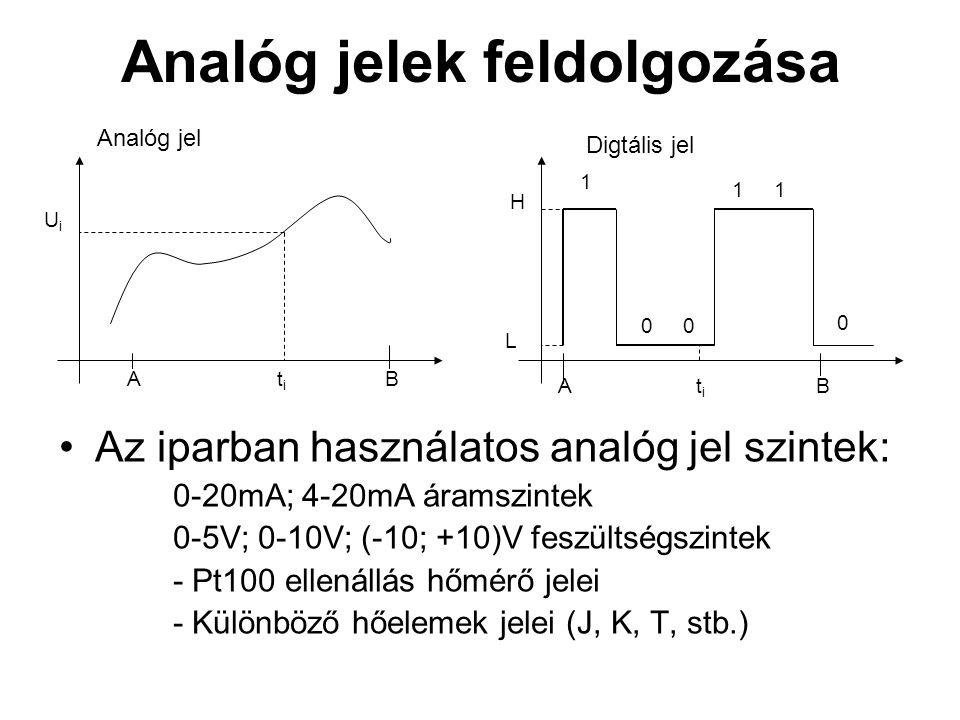 Analóg jelek feldolgozása •Az iparban használatos analóg jel szintek: 0-20mA; 4-20mA áramszintek 0-5V; 0-10V; (-10; +10)V feszültségszintek - Pt100 el