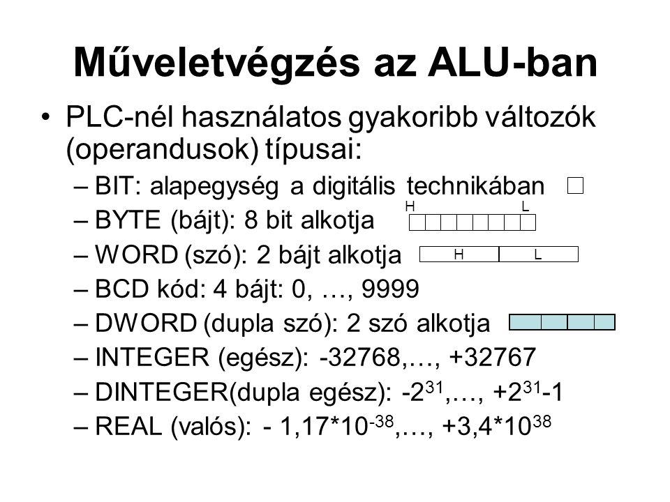 Műveletvégzés az ALU-ban •PLC-nél használatos gyakoribb változók (operandusok) típusai: –BIT: alapegység a digitális technikában –BYTE (bájt): 8 bit a