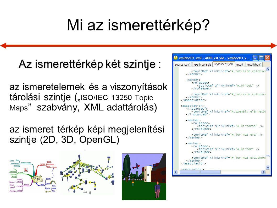 """Mi az ismerettérkép? Az ismerettérkép két szintje Az ismerettérkép két szintje : az ismeretelemek és a viszonyítások tárolási szintje ("""" ISO/IEC 13250"""
