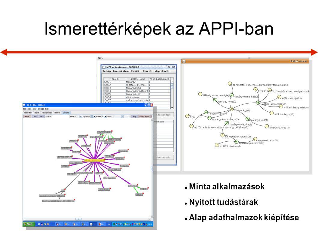 Ismerettérképek az APPI-ban  Minta alkalmazások  Nyitott tudástárak  Alap adathalmazok kiépítése