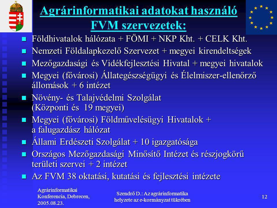 Agrárinformatikai Konferencia, Debrecen, 2005.08.23. Szendrő D.: Az agrárinformatika helyzete az e-kormányzat tükrében 12 Agrárinformatikai adatokat h