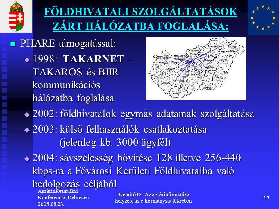 Agrárinformatikai Konferencia, Debrecen, 2005.08.23. Szendrő D.: Az agrárinformatika helyzete az e-kormányzat tükrében 15 FÖLDHIVATALI SZOLGÁLTATÁSOK