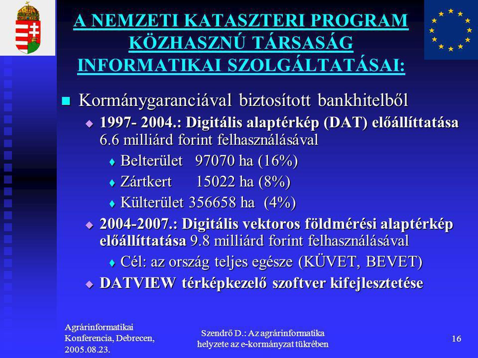 Agrárinformatikai Konferencia, Debrecen, 2005.08.23. Szendrő D.: Az agrárinformatika helyzete az e-kormányzat tükrében 16 A NEMZETI KATASZTERI PROGRAM